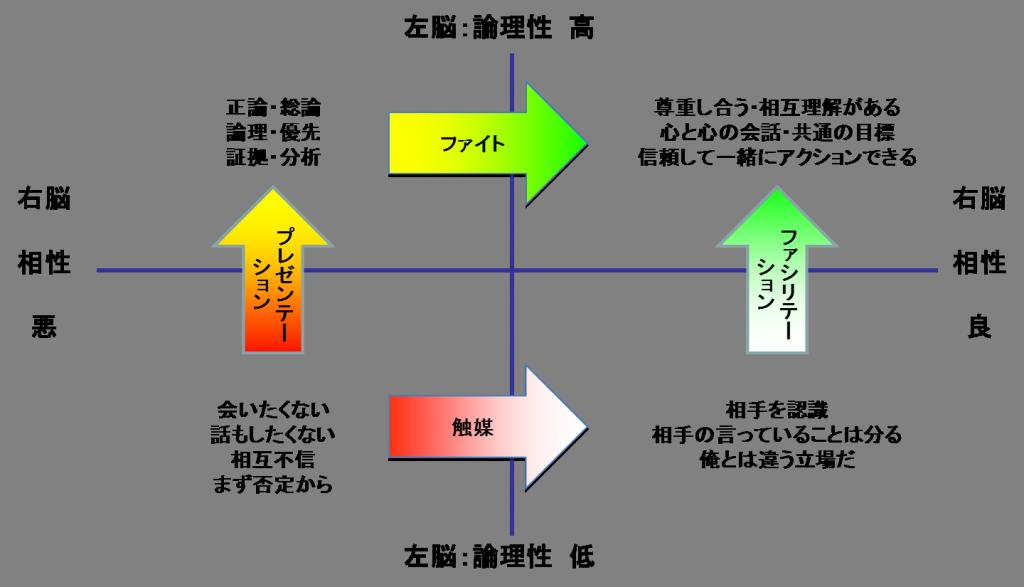comunication1